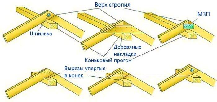 Каркасный дом своими руками - пошаговая инструкция 024