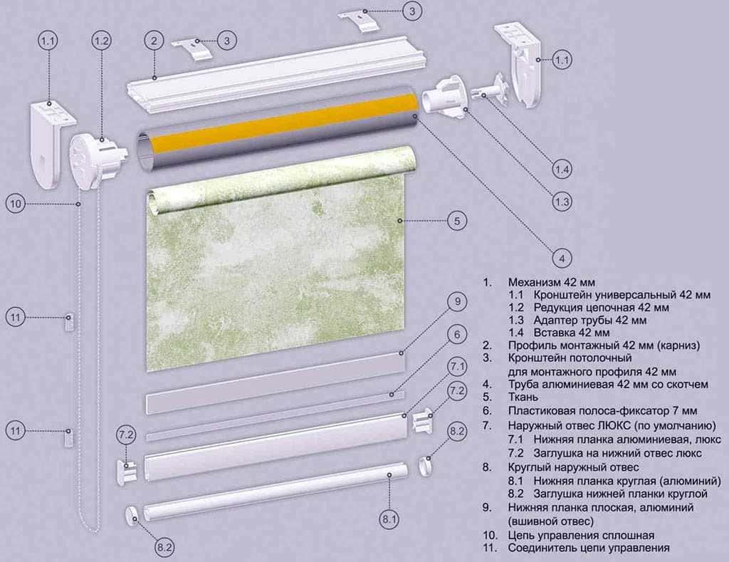 Рулонные шторы - плюсы и минусы установки, выбор материалов 027