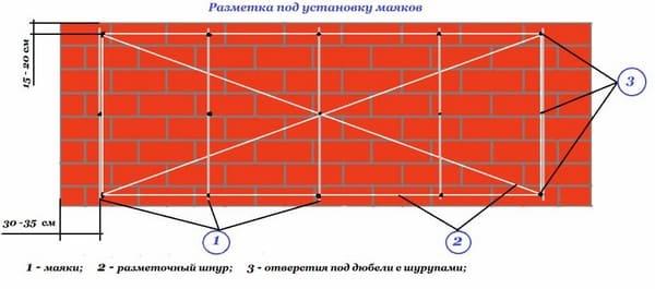 Декоративная штукатурка - разновидности, нанесение и уход за поверхностью 010