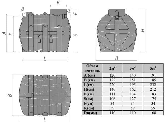 Септик - виды, применение и изготовление 055