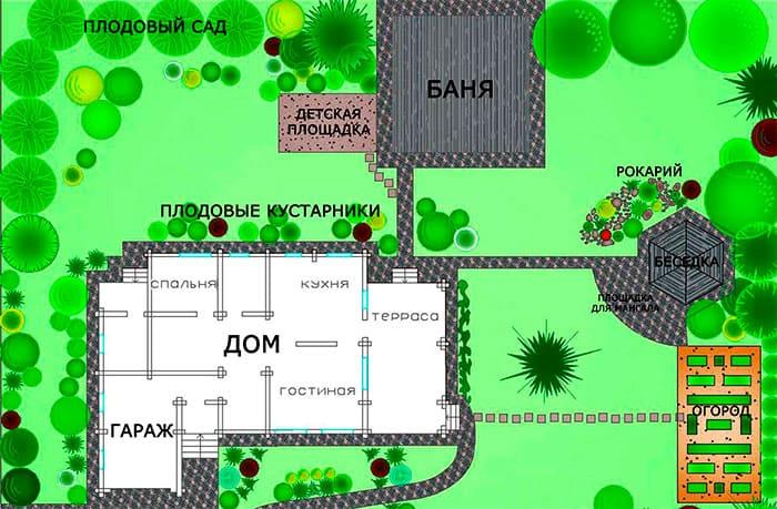 Виды дачных беседок - идеи простых садовых, открытых и закрытых вариантов 241